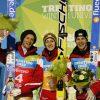 WU Trentino Skisprung-Team